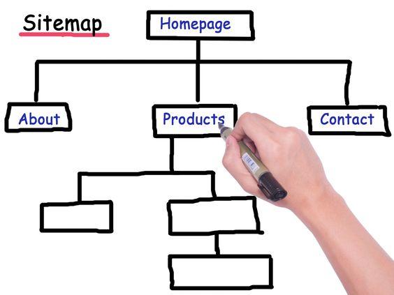Organize your website