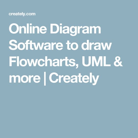Online Diagram Software to draw Flowcharts, UML & more | Creately