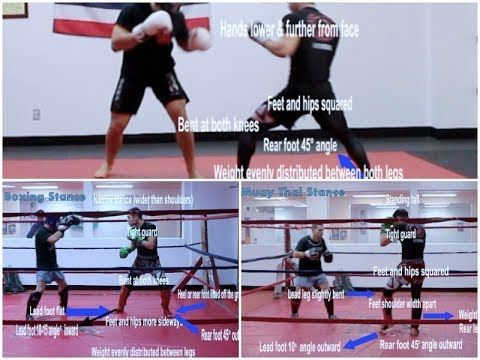 Mma Stance Vs Muay Thai Stance Vs Bladed Boxing Stance Youtube Boxing Stance Muay Thai Mma