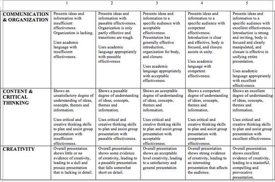 Ucas personal statement qualities picture 4