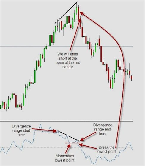 Forex Heatmap Indicator Forex Quora Best Forex Trading System