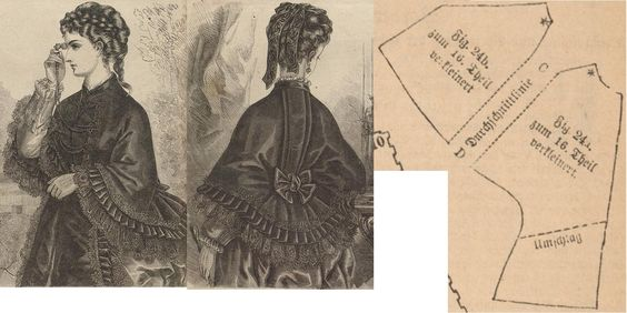 Der Bazar 1873: Springtime mantelet from black elastine with black guipure-lace and grosgrain ribbon adornments; 24a. front part, 24b. back part: