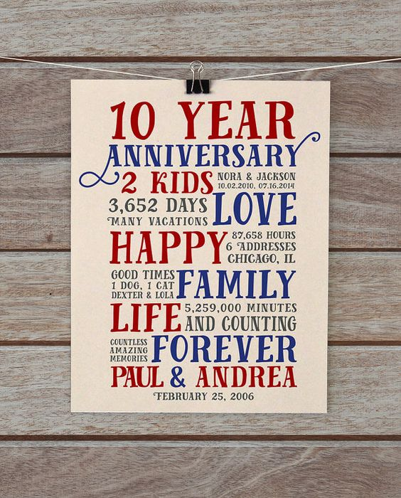 10th Wedding Anniversary Gifts For Husband Uk : Personalized Anniversary Gift Ideas, 10th Anniversary, Unique Word ...