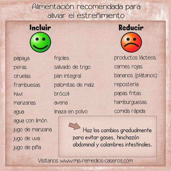 Alimentacion recomendada para combatir el estre imiento - Alimentos que causan estrenimiento ...