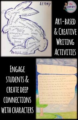 creative writing lessons middle school students Share-a-thon lessons technology lesson plans writing  daily writing prompts creative writing prompts  the needs of both primary and intermediate students.
