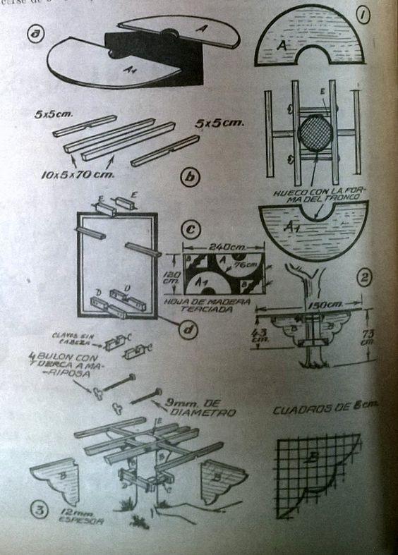 Mesita adaptable a un árbol. Fuente: Dalmao, R. El taller en la chacra. En: Revista Charla Rural, nº 178, sep. 1953.