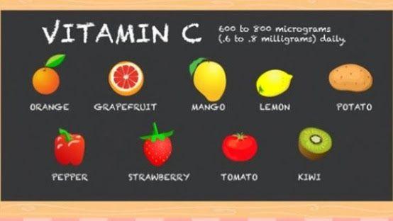 Okul Oncesi C Vitamini Ile Ilgili Gorsel Sonucu Vitaminler