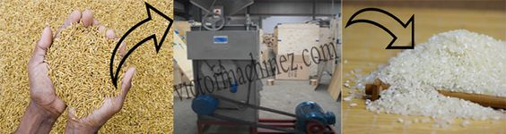 paddy rice mill machine is a kind of comprehensive equipment. This paddy rice milling machine can complete all the processing works from cleaning grain, hulling grain to milling rice http://victormachinez.com/paddy-rice-mill-machine/