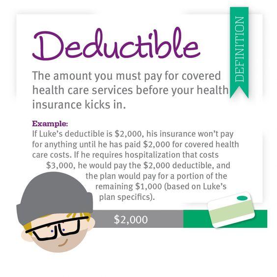 Understanding The Background Of Medical Insurance Mississippi
