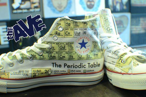 PeriodicTableShoes.jpg 4608×3072 pixels