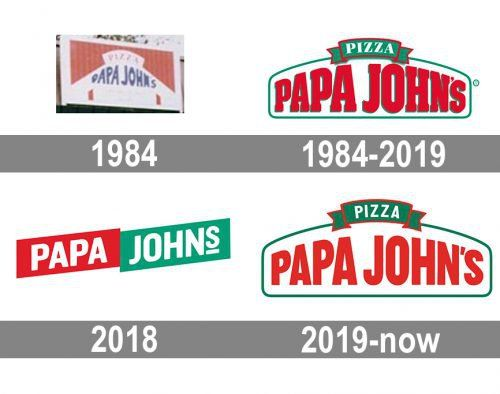 Papa John S In 2021 Papa Johns Papa Papa Johns Pizza