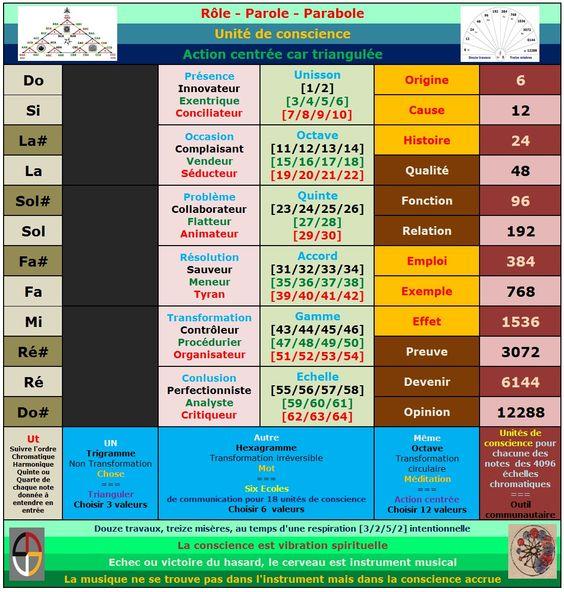 Hermétisme - Page 3 779868b71454db6cfe9cb99659a5c791