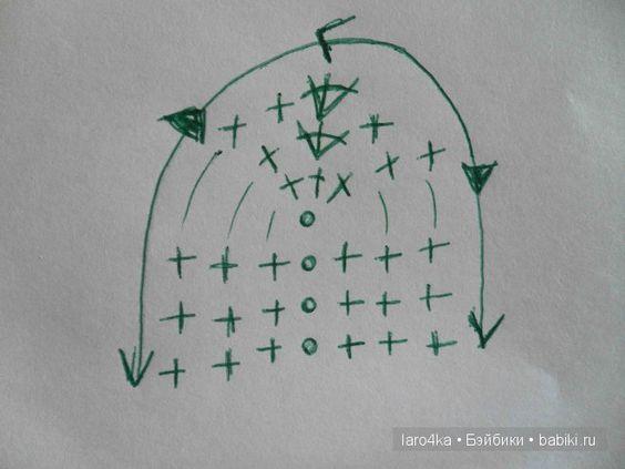 Уроки вязания крючком. Лиф для кукол с весомыми достоинствами