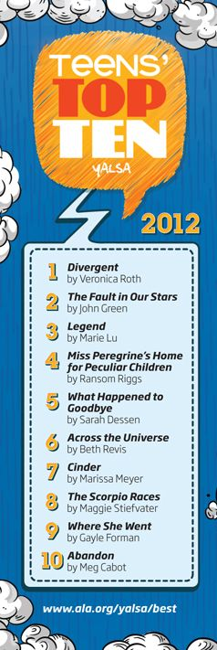 Teen's Top Ten 2012: 1. Divergent by Veronica Roth; 2. The fault in Our Stars by John Green; 3. Legend by Marie Lu; 4. Miss Peregrine's Home...
