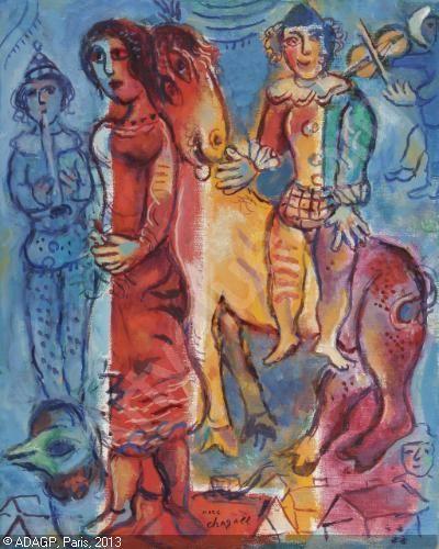 CLOWNS ET ECUYÈRE vendu par Sotheby's, Londres, on mercredi 20 juin 2012