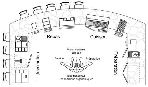 Foyers cuisine and design on pinterest - Plan cuisine exterieure d ete ...