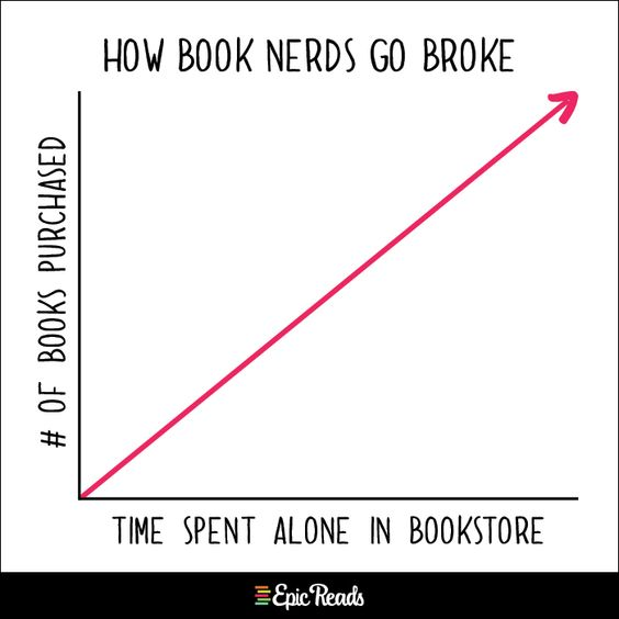 Epic Reads Charts for Book Nerds: