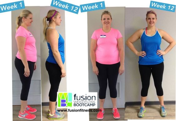 Real Women, Real Results At Fusion Fitness! 12-week Boot