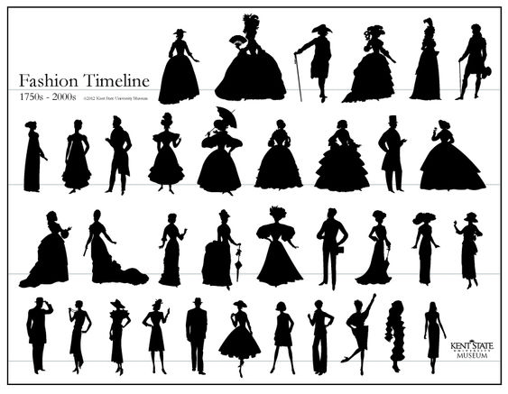 """Silhouettes designed for an upcoming exhibition """"Fashion Timeline"""" @KentStateUniversityMuseum"""
