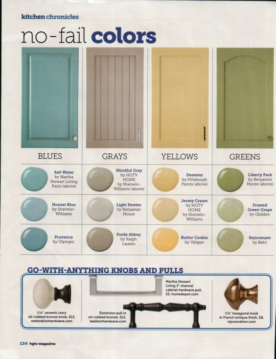Hgtv no fail colors love the green yellow and blue paint for New kitchen colors schemes