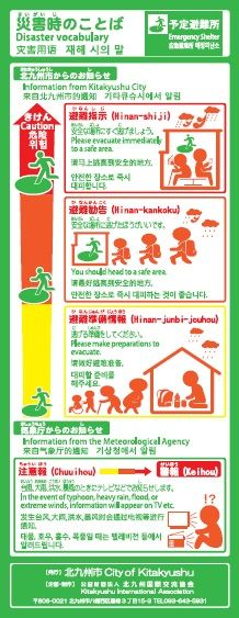 Japanese washcloth, Tenugui 北九州市 外国人への防災啓発の手ぬぐい Tenugui of the disaster prevention enlightenment to a foreigners at Kitakyushu city, Fukuoka, Japan. /S.I / montage