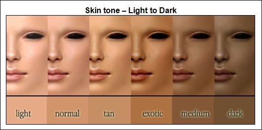 how to change your skin tone permanently