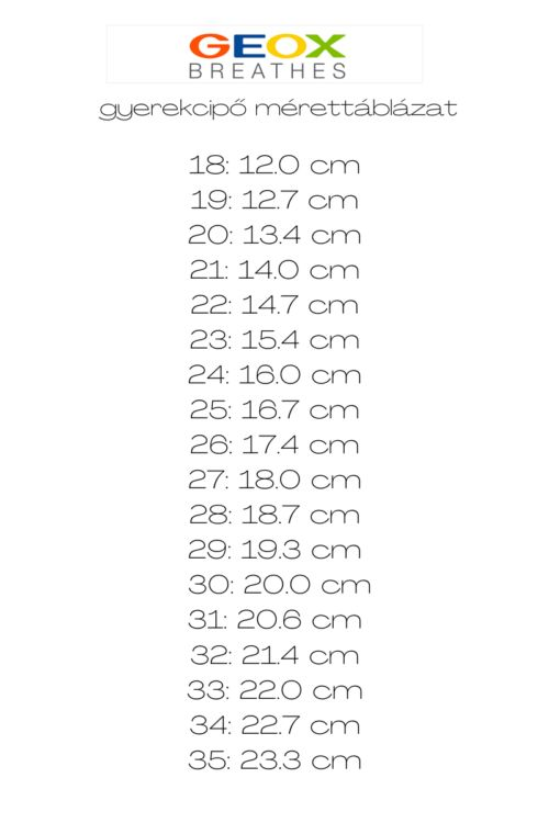 tájékozódjon táblázat szerint)