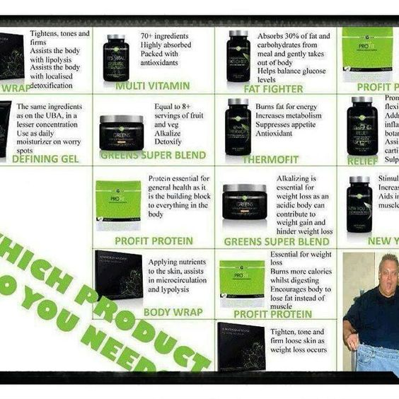 Text 443-653-0983 to try our great products. These products can help with weight loss, better health, and more...#itworksglobal #itworksdistributor #itworks #crazywrapthing #bodywraps #fatburner #weightloss #healthy #loyalcustomer #atlanta #newyou #waisttraining #picoftheday #follow #baltimore
