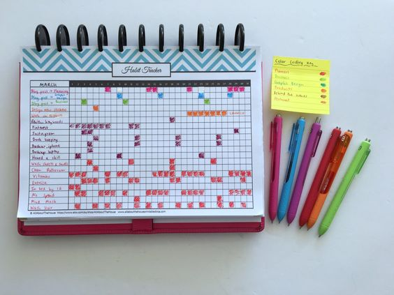 Bullet Journal Habit Tracker Ideas