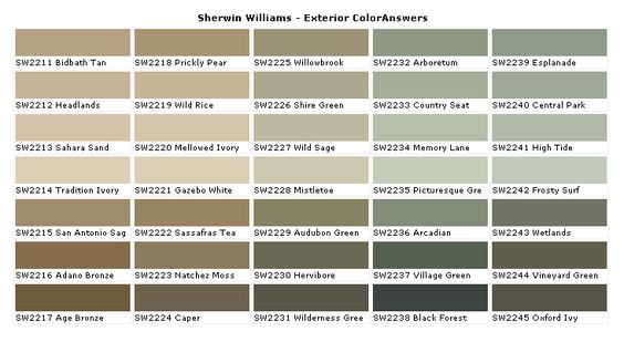 Sherwin Williams Paint Color Chart Sherwin Williams