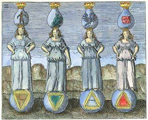 alchemical symbols of the four elements