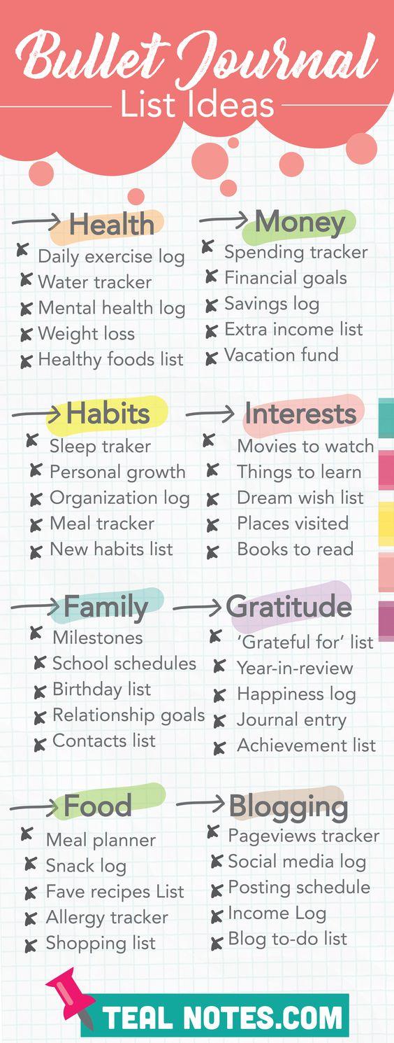 daily health log