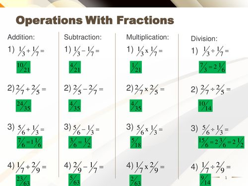 Operations with Fractions Starter for KS2 & KS3