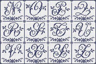 Free Easy Cross, Pattern Maker, PCStitch Charts + Free Historic Old Pattern…