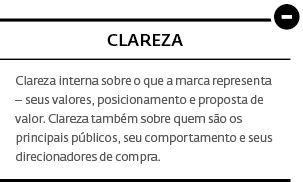 Marcas Brasileiras Mais Valiosas 2014 | Interbrand