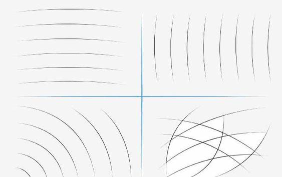 Những bài tập vẽ đường cong
