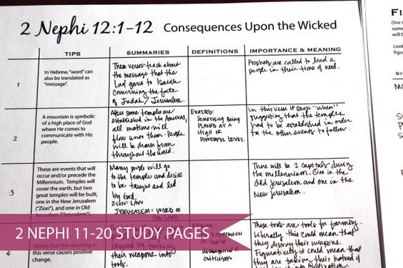 Printable Study Pages For The Isaiah Chapters In The Book