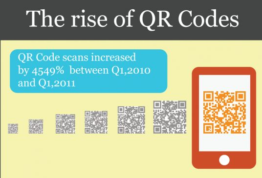 QR Codes Infographic:The rise of QR Codes