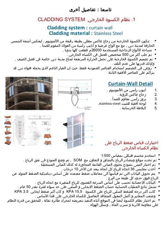 1الخارجي الكسوة نظام .CLADDING SYSTEM Cladding system : curtain wall Cladding material : Stainless Steel الشمس أ...