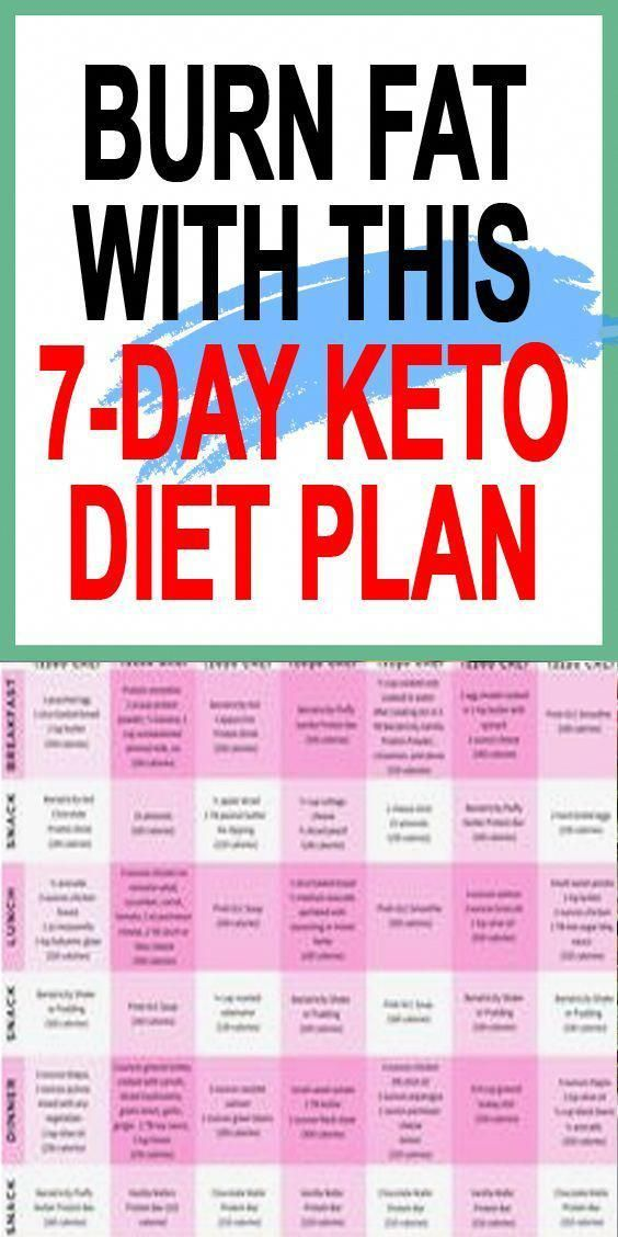 What Is 28 Day Keto Challenge Ketogenic Diet Meal Plan Diet Meal Plans Keto Diet Plan