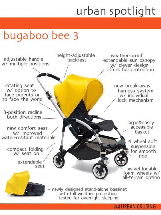 URBAN SPOTLIGHT : Bugaboo BEE 3 — Urban Crusing