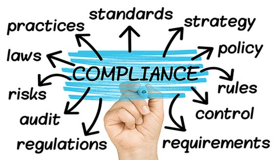 Buyer Compliance Checklist In Apparel Industry Small Business It