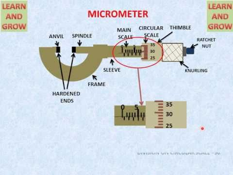 Square Mm To Square Micrometer