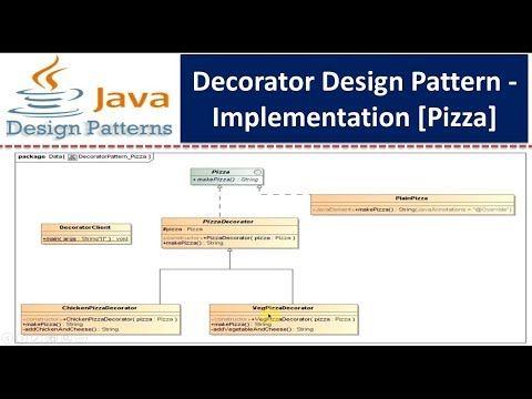 Decorator Design Pattern Implementation Pizza Youtube In 2020 Pattern Design Design Pattern Java Pizza Design