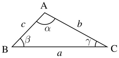 Trigonometri Rumus Sinus Cosinus Tangen Secan Cosecan Cotangen Trigonometri Belajar Matematika