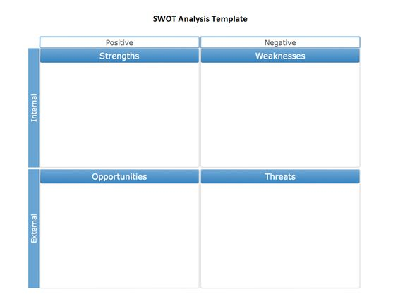 Get SWOT Analysis Template Exceltemple Excel Project - microsoft swot analysis template