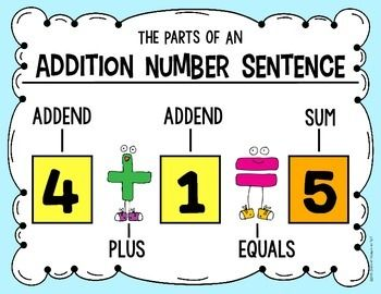 math worksheet : first grade kindergarten and student centered resources on pinterest : Addition Sentences For First Grade Worksheets