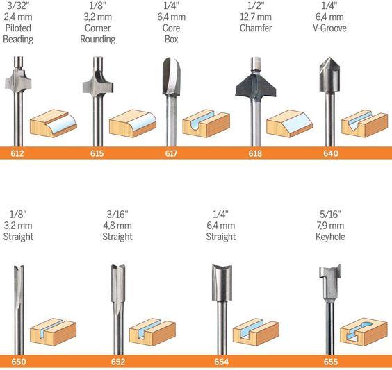 Dremel 655 Keyhole Router Bit - Power Rotary Tool Accessories - Amazon.com