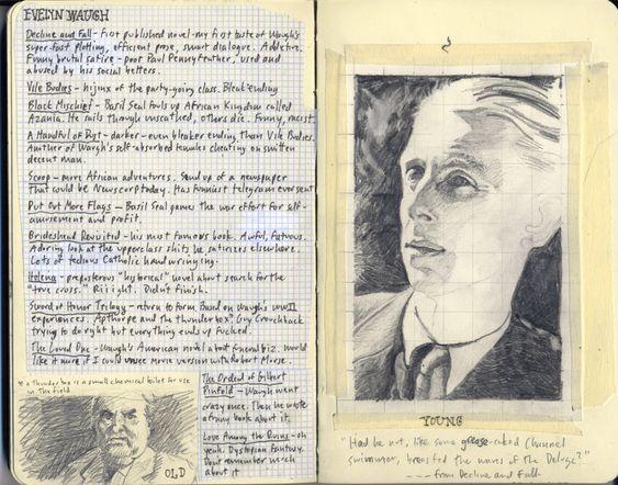 Joshua Landsman's Visual Reading Diary
