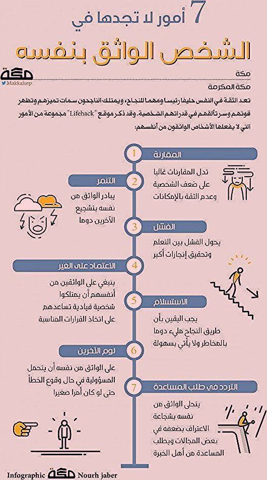 Pin By Raji N A On وردة حمراء Life Skills Activities Learning Websites Intellegence